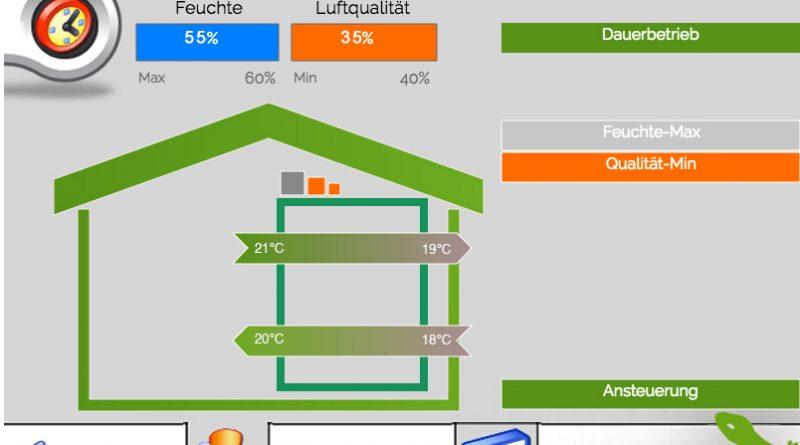 Mit Smart Home Schimmel Vorbeugen Handwerker News